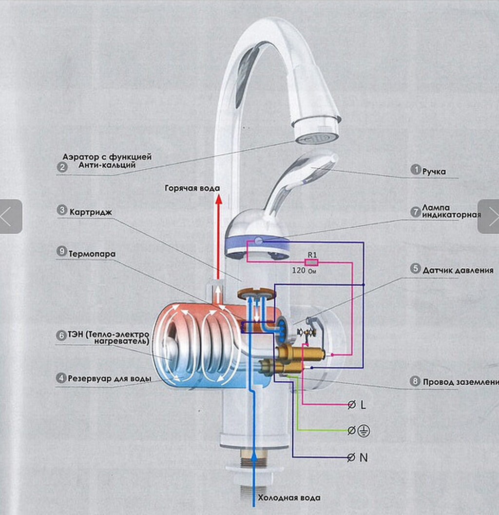 Обзор водонагревателей Делимано
