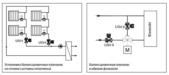 Функции и установка балансировочного клапана