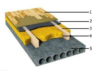 Как лучше утеплить бетонный пол на первом этаже?