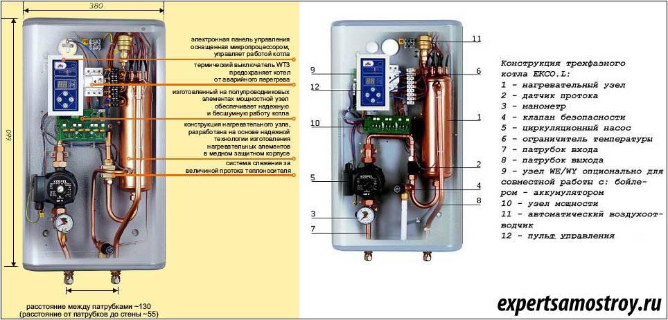 Электродные электрические котлы: принцип работы, достоинства и недостатки | отопление дома и квартиры