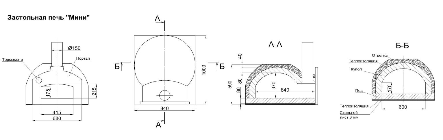 Печь для пиццы на дровах: схема итальянской дровяной печки