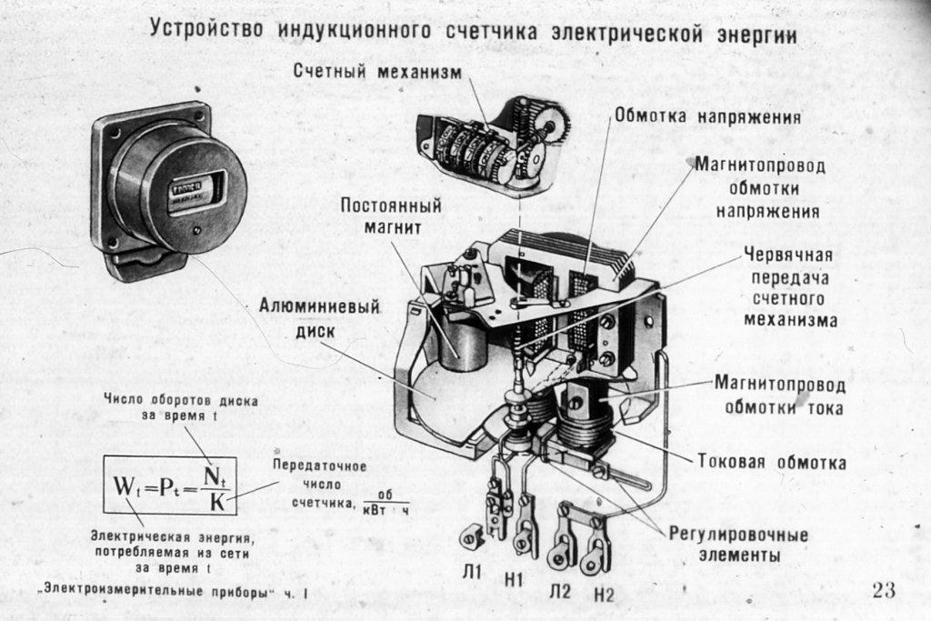 Цифровой электронный электросчетчик