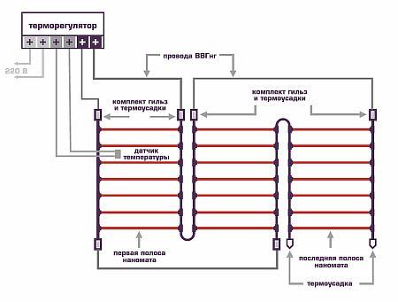 Инфракрасный карбоновый теплый пол: принцип действия и правила укладки