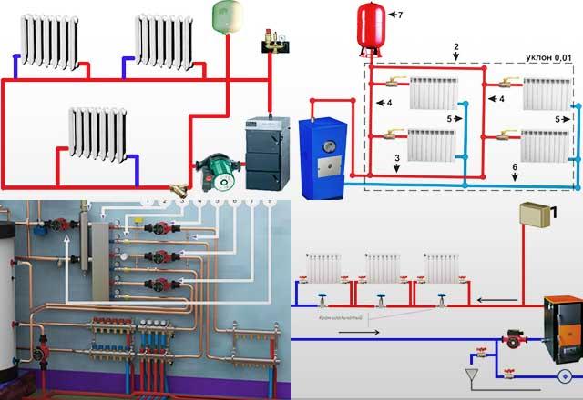 Основные схемы подключения водяного теплого пола