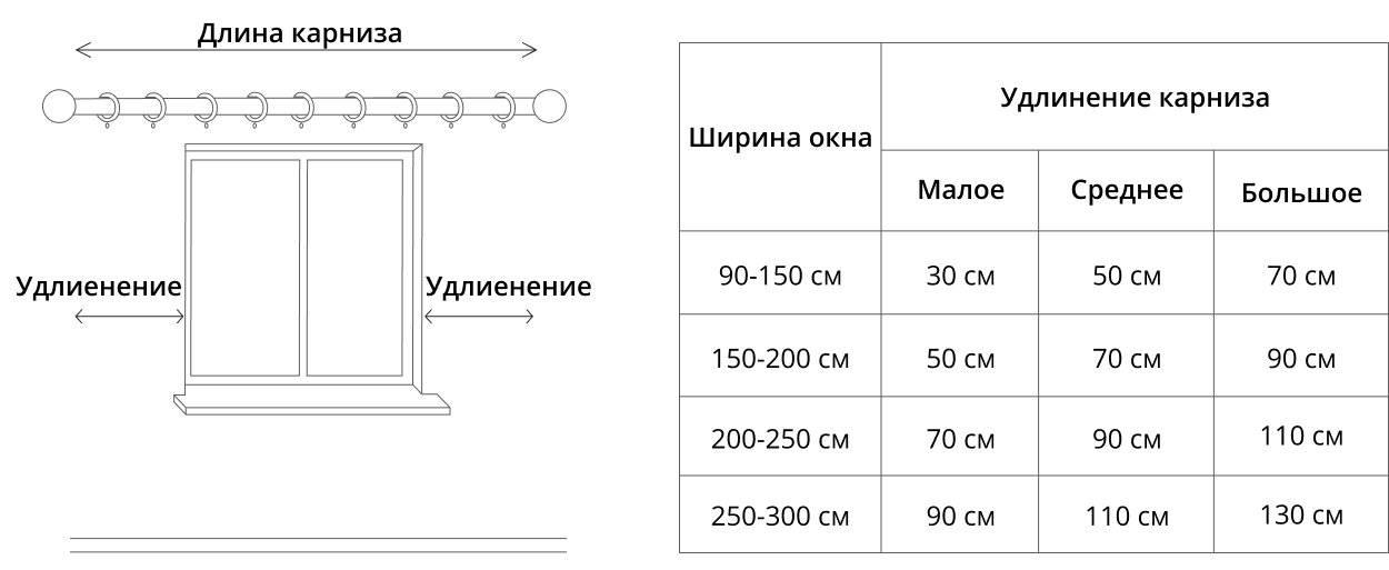 Как выбрать штору для ванной? пвх, peva, eva – разбираемся в материалах и размерах. | milardo