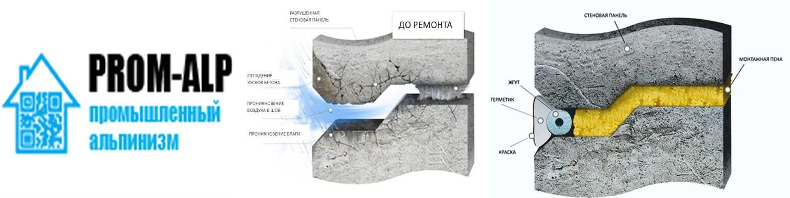 Герметизация межпанельных швов – изнутри и снаружи