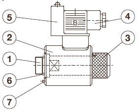 Электромагнитный клапан для воды: выбор и установка