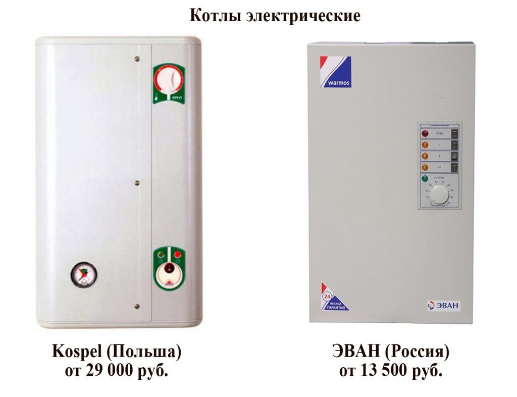 Электрический котел kospel ekco l2 8 квт