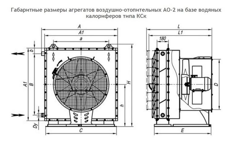 Воздушно-отопительный агрегат: первое знакомство