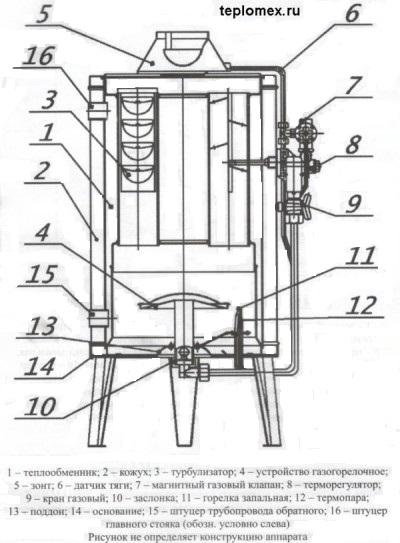 Котёл аогв 11 6: технические характеристики и инструкция по установке агрегата