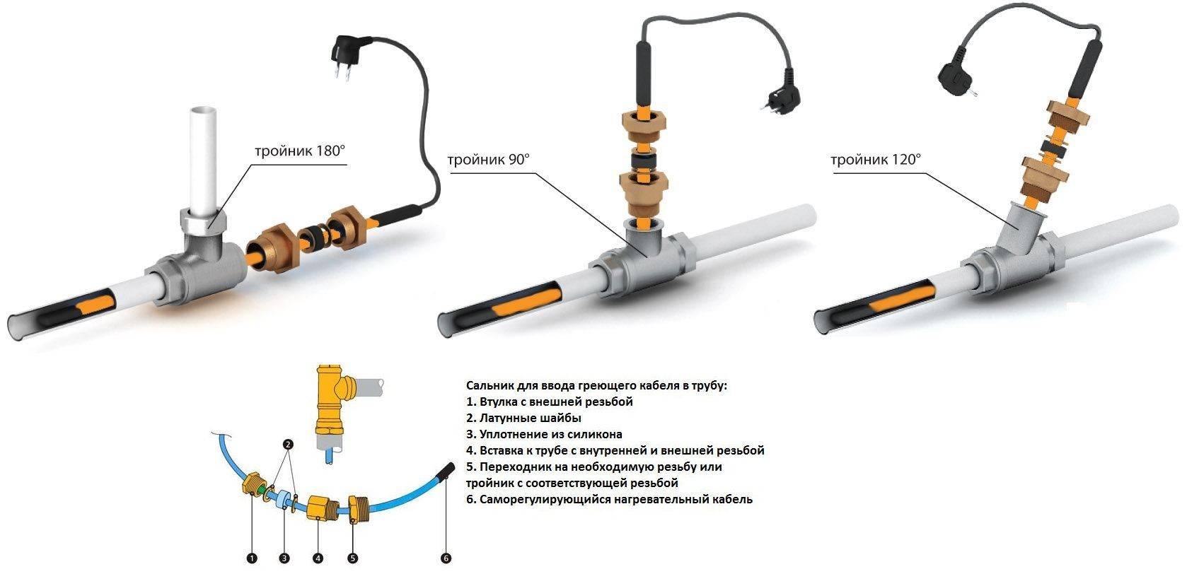 Как подключить греющий кабель для водопровода - пошаговая инструкция
