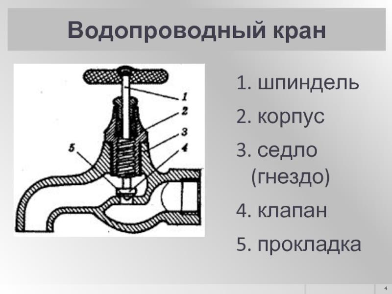 Шаровый кран: размеры, виды, монтаж и эксплуатация