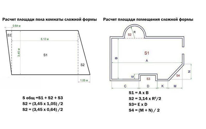 Расчет площади комнаты - стены, пол, потолок, в том числе неправильной формы + калькулятор и видео расчет площади комнаты - стены, пол, потолок, в том числе неправильной формы + калькулятор и видео