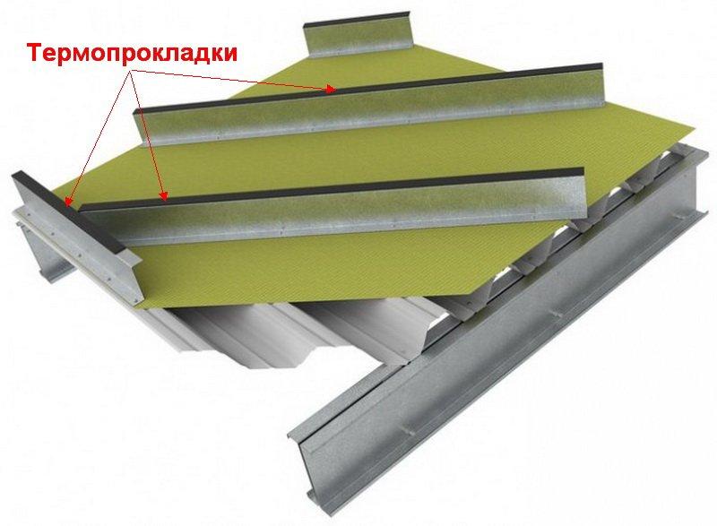 Утепленная крыша из профнастила - кровля и крыша