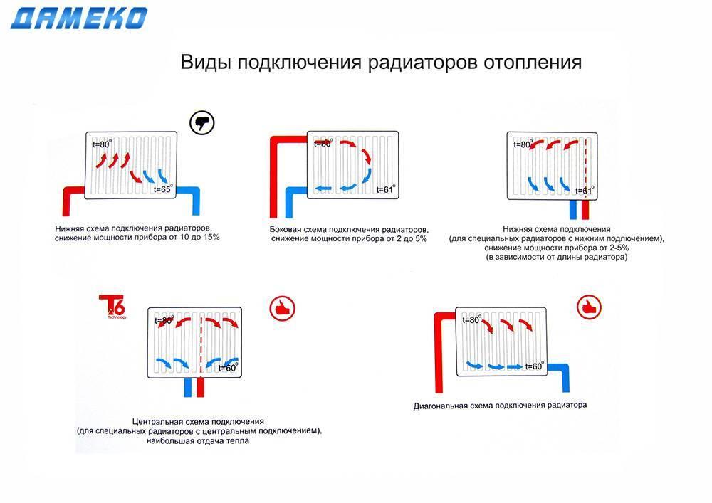 Почему циркуляционный насос не продавливает систему отопления?