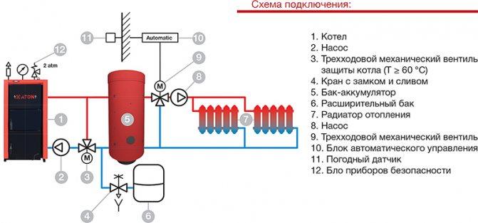 Электрический котел принципиальная схема