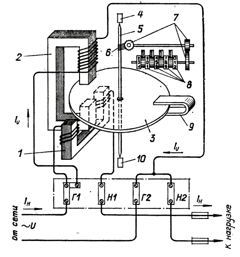 Как устроен электросчетчик - всё о электрике