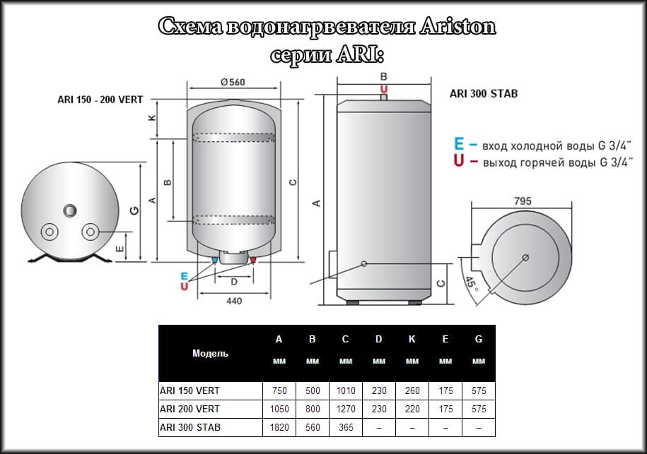 Как подключить водонагреватель аристон