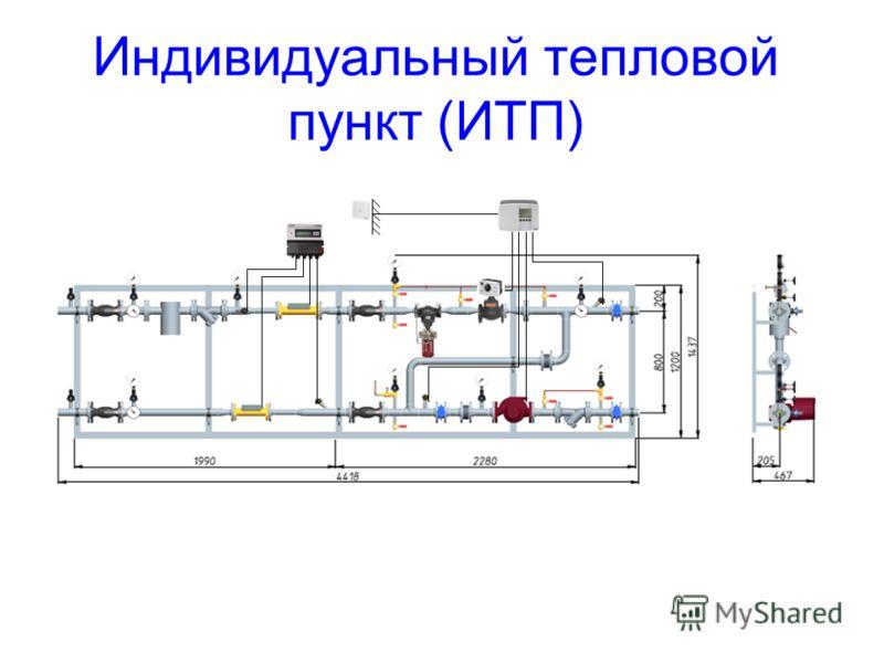 Балансировка и шайбирование систем теплоснабжения - актуально и для холодоснабжения