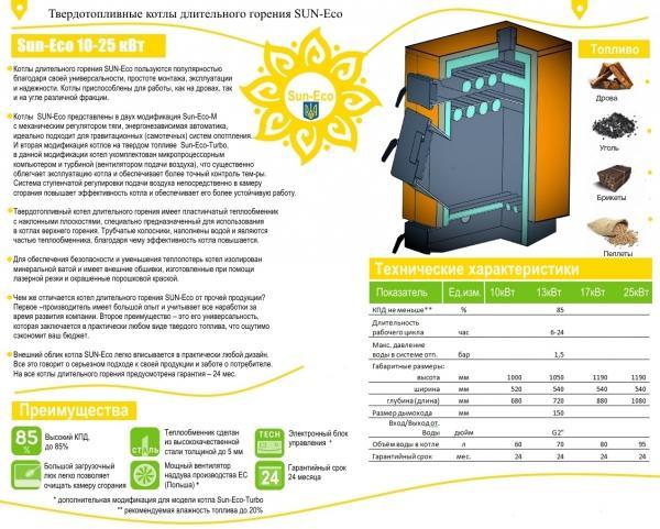 Твердотопливный котел для отопления частного дома | топ-12 лучших: рейтинг +отзывы