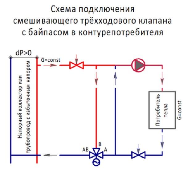 Особенности работы трехходового клапана для твердотопливного котла