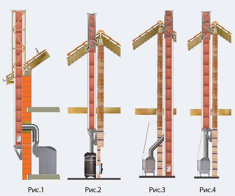 Чтобы огонь в топке никогда не затухал: постройка кирпичной трубы для металлической печи