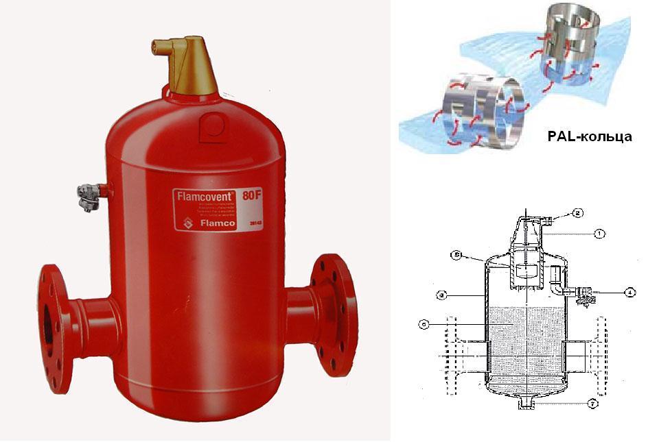 Сепаратор воздуха и шлама: очистка и защита системы отопления
