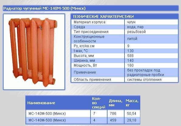 Вес чугунной батареи с 1 секцией: масса радиатора старого образца, от чего зависит параметр