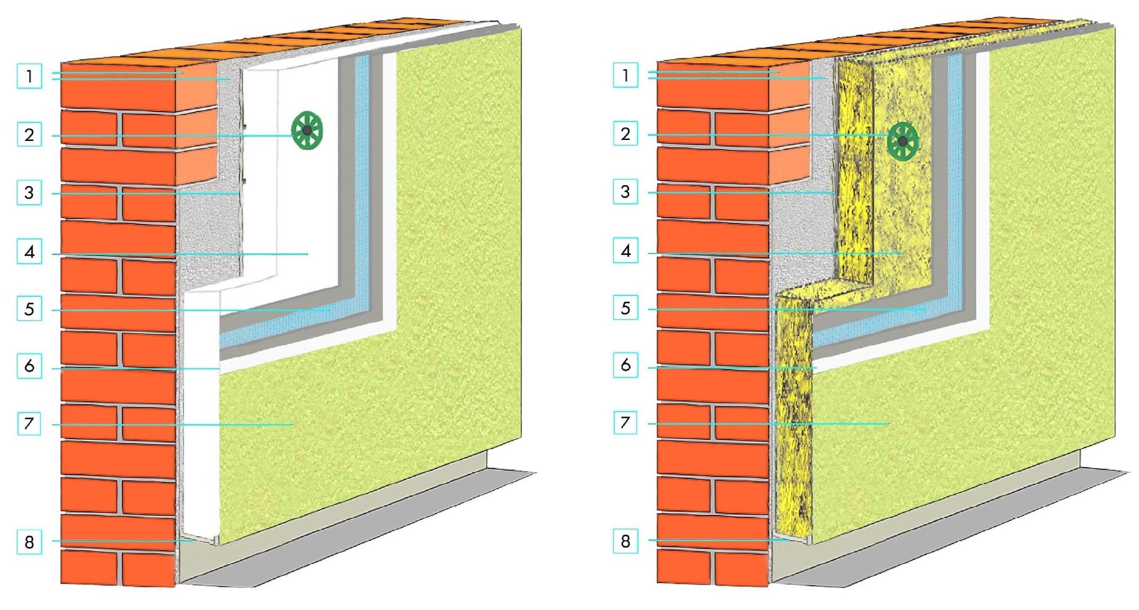 Утепление стен и фасадов многоквартирных домов: цена, разрешение, материалы и технологии