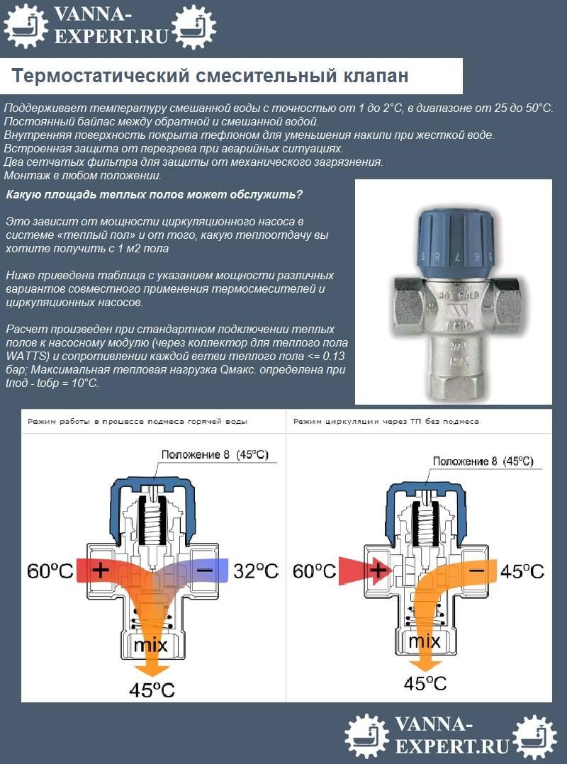 Вентиль термостатический: принцип работы, регулировка и установка