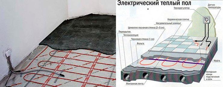 Теплые полы на лоджии от центрального отопления - порядок монтажа
