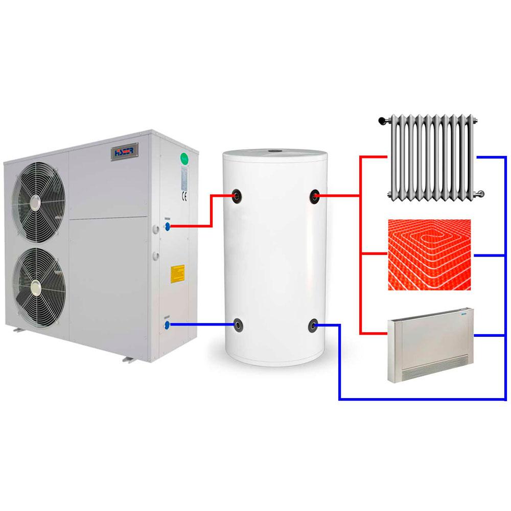 Чем так хороши тепловые насосы? преимущества и недостатки тепловых насосов.