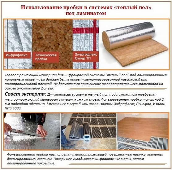 Теплопроводность изолона: преимущества и недостатки материала, основные свойства и технические характеристики