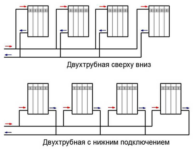 Трубы для отопления: классификация, требования, принципы выбора