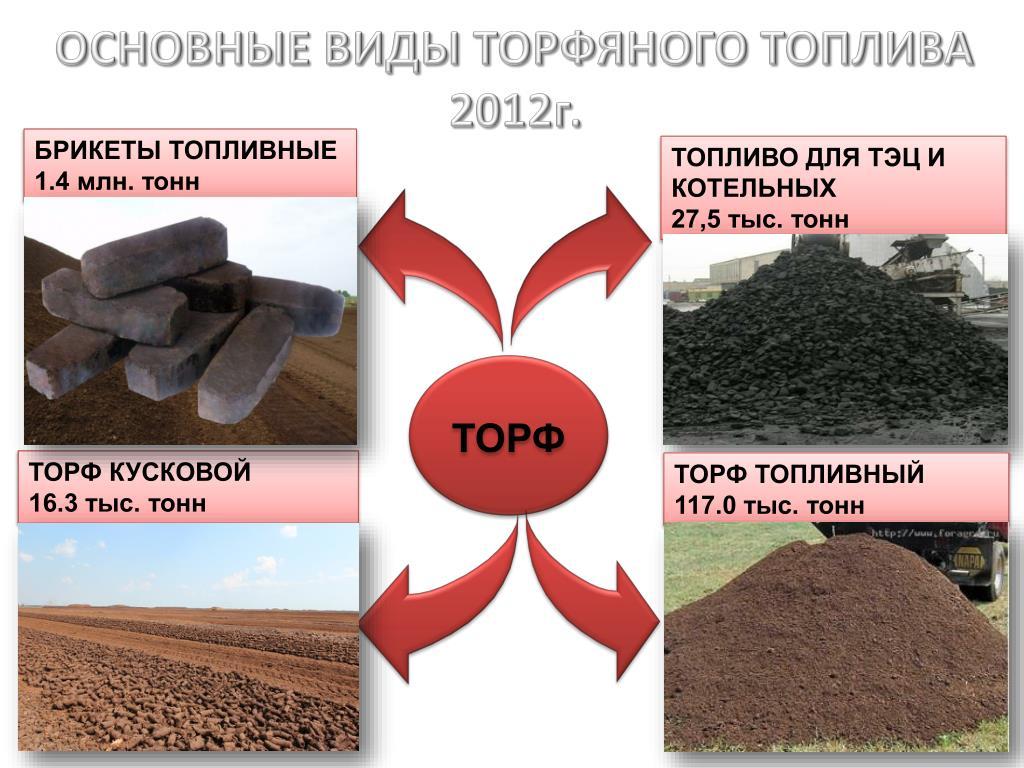 Виды и правила использования торфяных брикетов