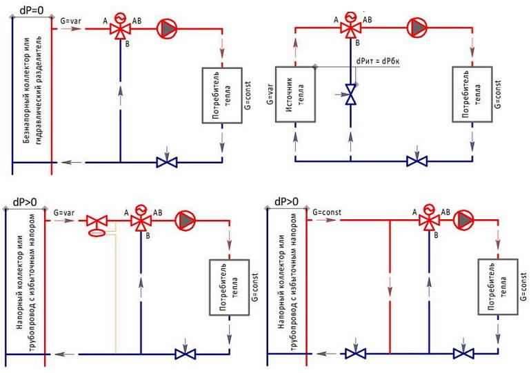 Трехходовой клапан для твердотопливного котла: виды, термостатический смесительный клапан для котла, термосмесительный клапан, подключение