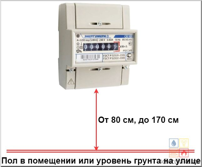 Правила установки изамены электросчетчика — как подключить прибор вчастном доме наулице