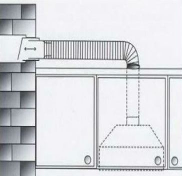 Как правильно своими руками сделать вытяжку в частном доме?