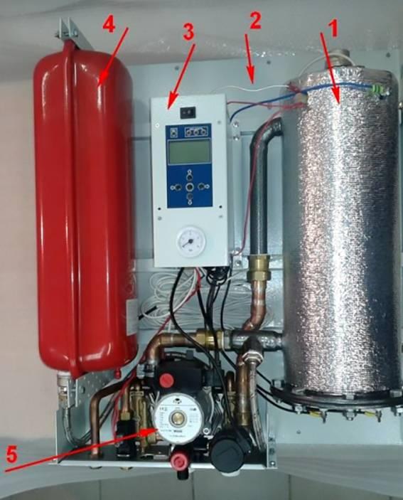 Двухконтурный котел электрический для отопления и водоснабжения настенный в частном доме