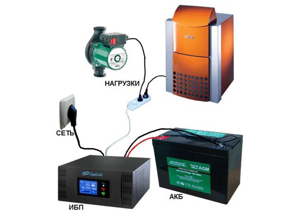 Бесперебойник для насоса отопления и котла характеристики устройств и советы по выбору