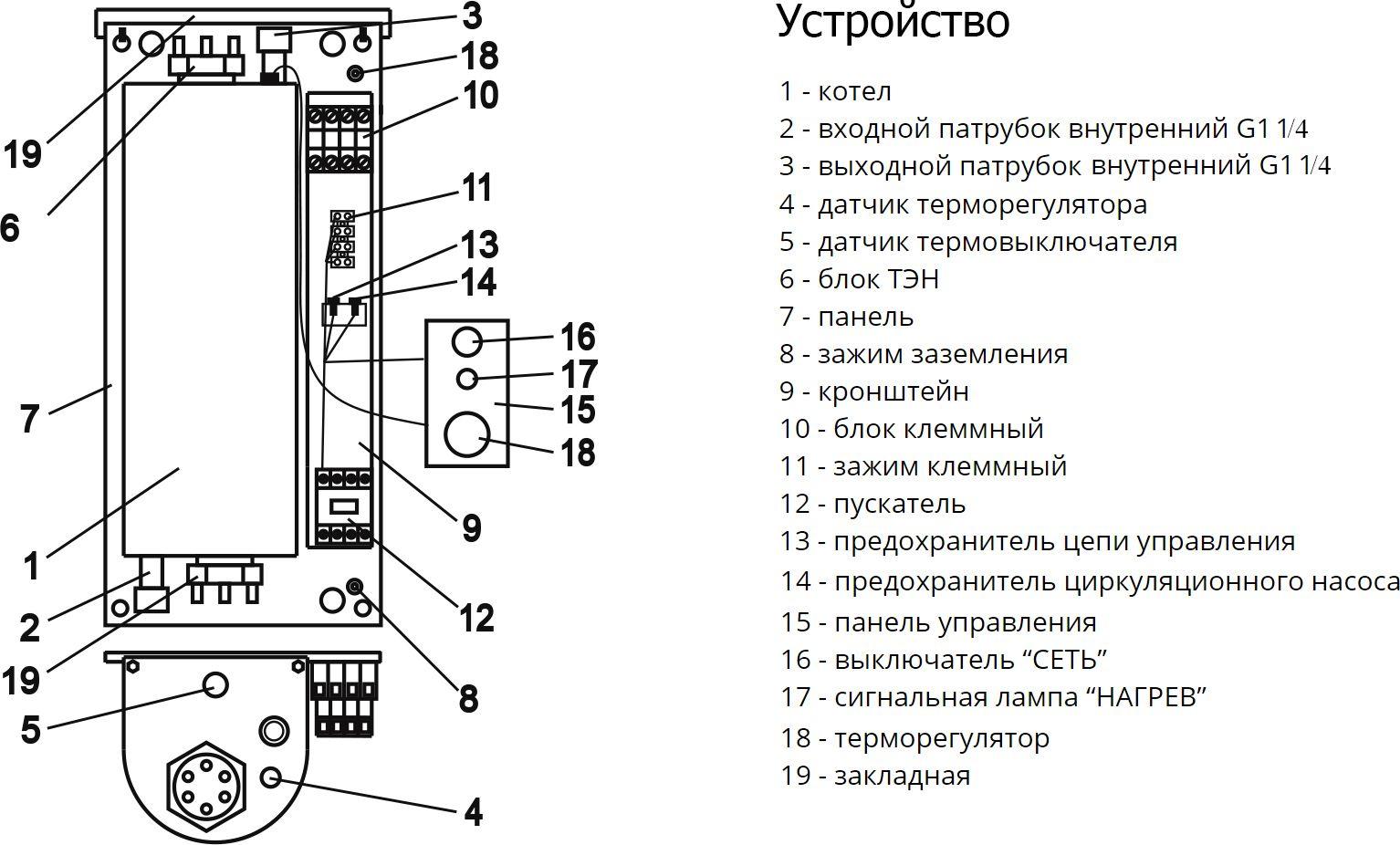 Особенности электрического котла эван, плюсы и минусы аппарата