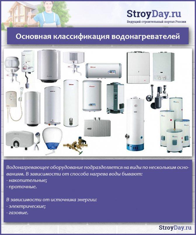 Виды водонагревателей, какие бывают водонагреватели: проточный, накопительный и другие