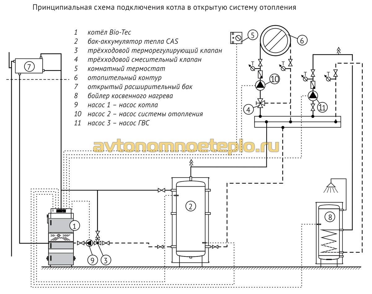 Как сделать обвязку котла для отопления частного дома
