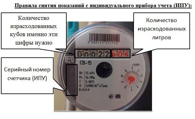 Показания счетчика электроэнергии — как снять данные с учетных приборов