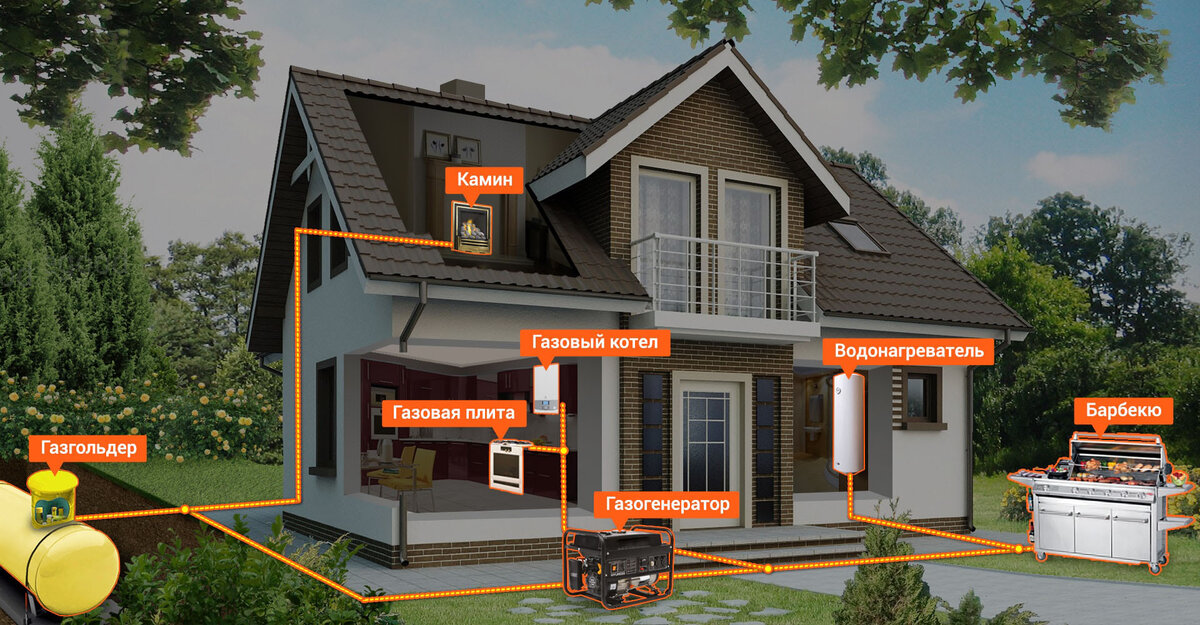 Автономная газификация частных домов под ключ