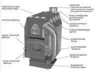 Печь бутакова: особенности и устройство, инструкция по созданию своими руками