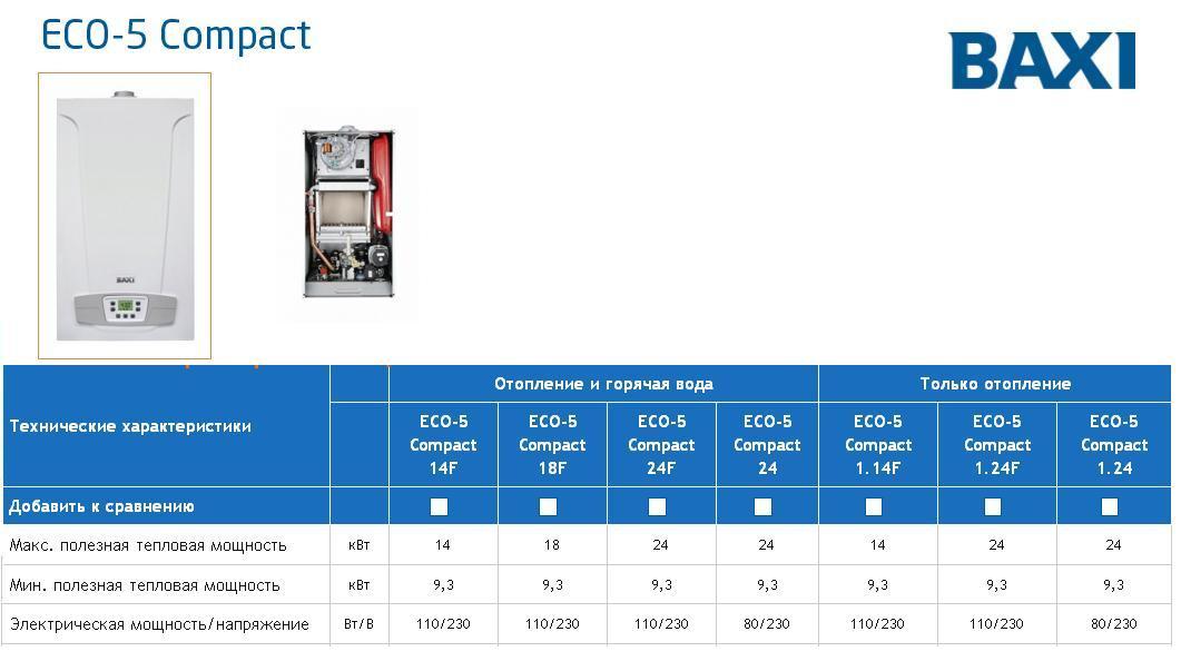 Отзывы baxi eco four 24 | отопительные котлы baxi | подробные характеристики, видео обзоры, отзывы покупателей