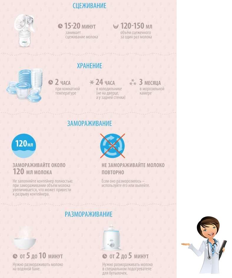 Вредно ли разогревать пищу в микроволновке ребенку