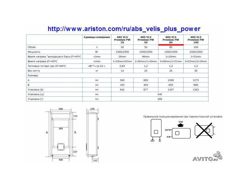 Электрическая схема водонагревателя аристон 80 литров