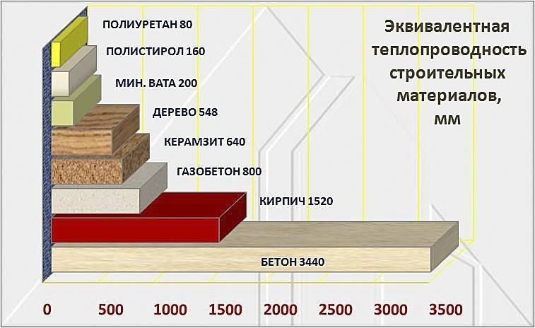 Минвата «технониколь»: минеральная вата толщиной 50 мм, использование минераловатных плит и свойства утеплителей, технические характеристики и размеры минплиты